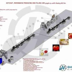 Best Tomato Ketchup Production and Filling Line LionMak New 1.5 – 12 Tons Per Hour